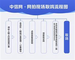 甘肃武威赛鸽公棚首届决赛获奖网络拍卖直播公告